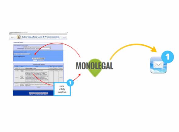 rama judicial consulta de procesos con cedula google rama judicial de